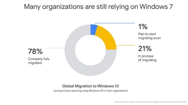 windows-7-migration-survey (1)